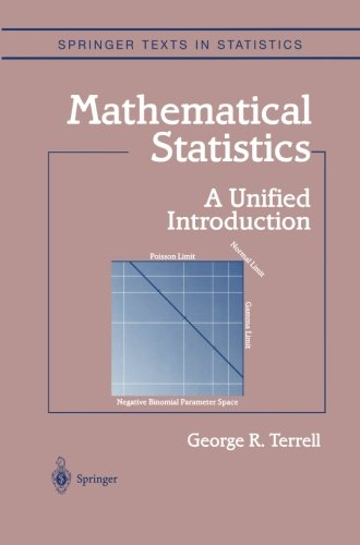 Mathematical Statistics: A Unified Introduction (Springer Texts in Statistics) - George R. Terrell