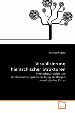Visualisierung hierarchischer Strukturen - Walland, Thomas