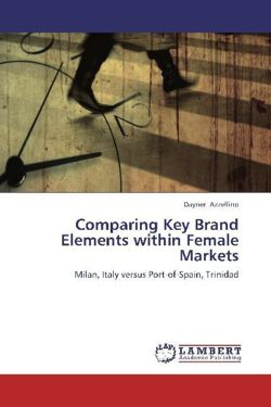 Comparing Key Brand Elements within Female Markets - Azzellino, Dayner