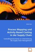 Process Mapping und Activity Based Costing in derSupply Chain