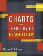 Charts for a Theology of Evangelism - Johnston, Thomas P.